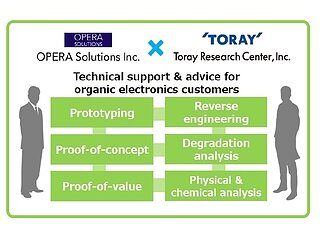 Picture of OPERA Solutions and Toray Research Center jointly offer integrated services to accelerate R&D delivery in the organic electronics industry